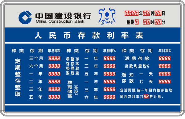 银行人民币存款利率表