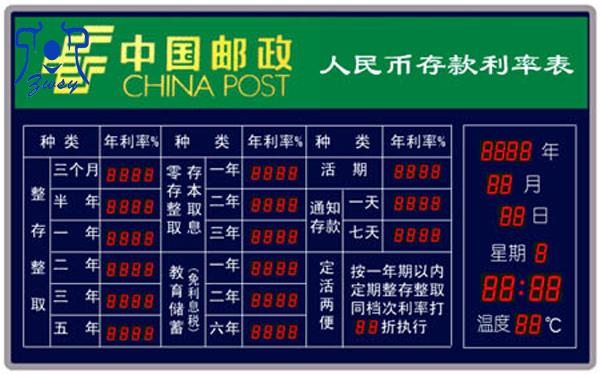 电子人民币存款利率表 LED电子利率牌 汇率屏